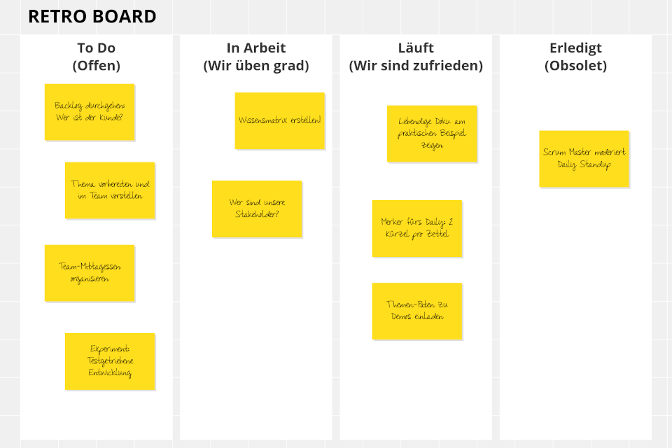 Retro Board (fiktives Beispiel)